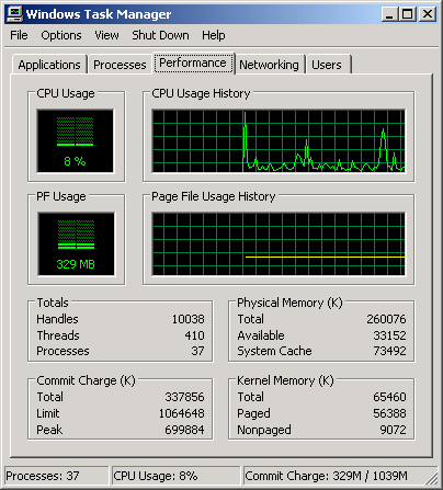 What is the cause of high CPU usage? - Delete Computer History